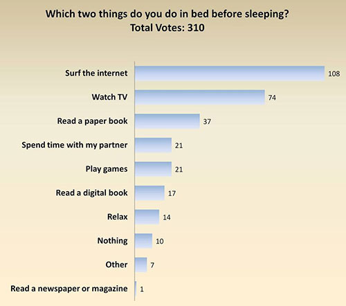 bedtime-routine-poll